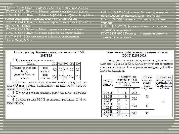 ГОСТ 310. 1 -76 Цементы. Методы испытаний. Общие положения ГОСТ 310. 2 -76 Цементы.