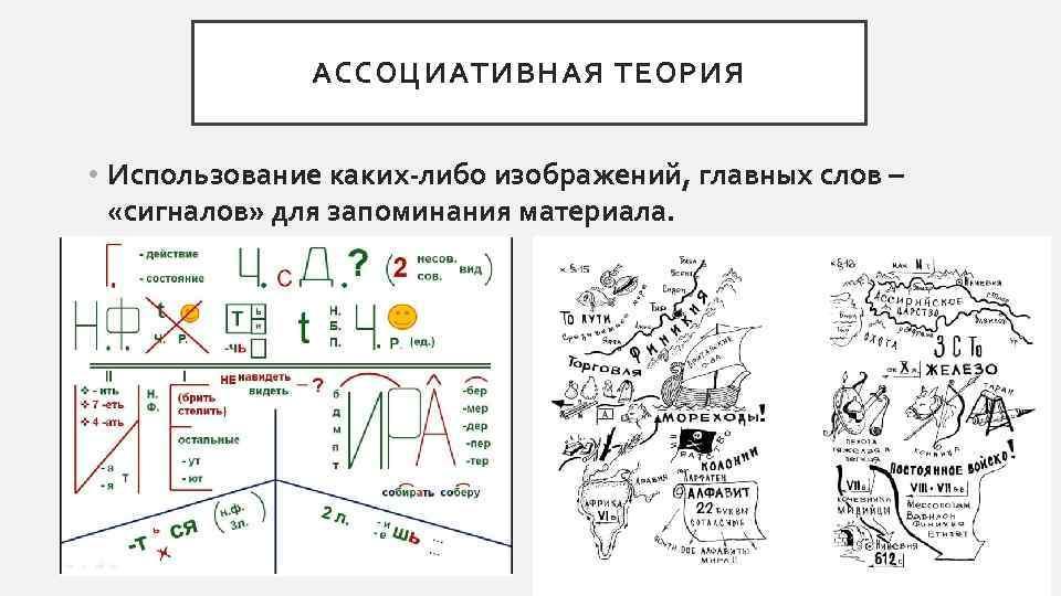 АССОЦИАТИВНАЯ ТЕОРИЯ • Использование каких-либо изображений, главных слов – «сигналов» для запоминания материала.