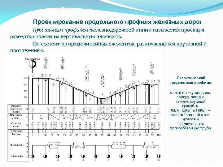 алтайском крае определить профиль по прямому линку на фото это