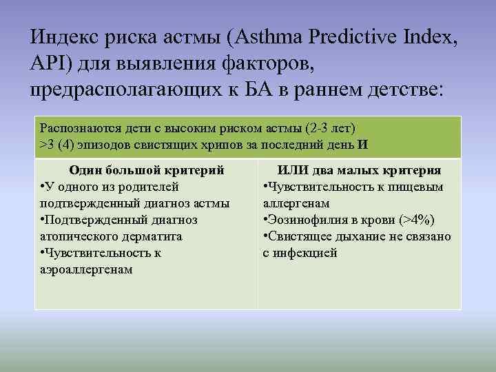 Индекс риска астмы (Asthma Predictive Index, API) для выявления факторов, предрасполагающих к БА в