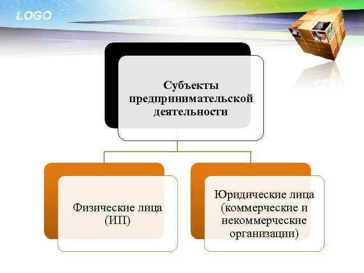 3 некоммерческие организации как субъекты предпринимательской деятельности