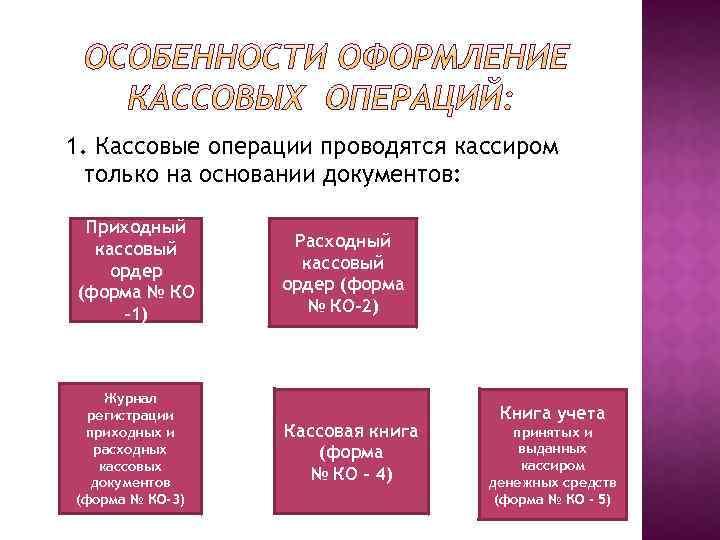 1. Кассовые операции проводятся кассиром только на основании документов: Приходный кассовый ордер (форма №