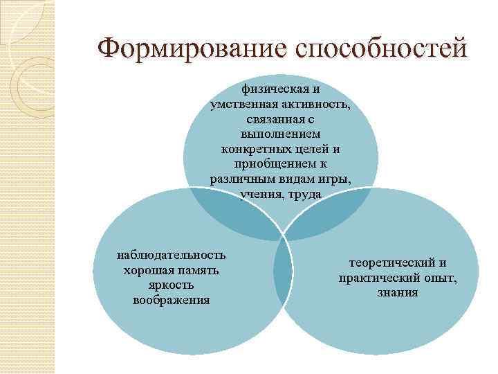 Формирование способностей физическая и умственная активность, связанная с выполнением конкретных целей и приобщением к