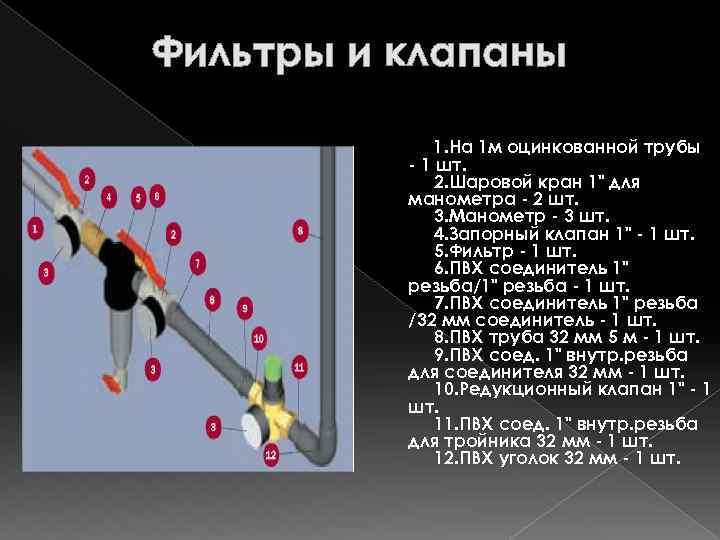 Фильтры и клапаны 1. На 1 м оцинкованной трубы - 1 шт. 2. Шаровой