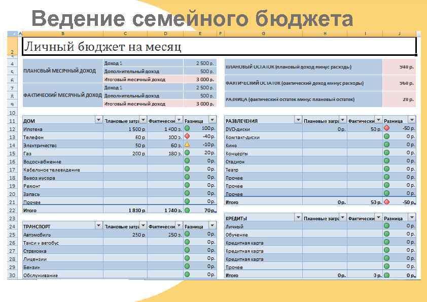 Рейтинг приложений для ведения семейного бюджета