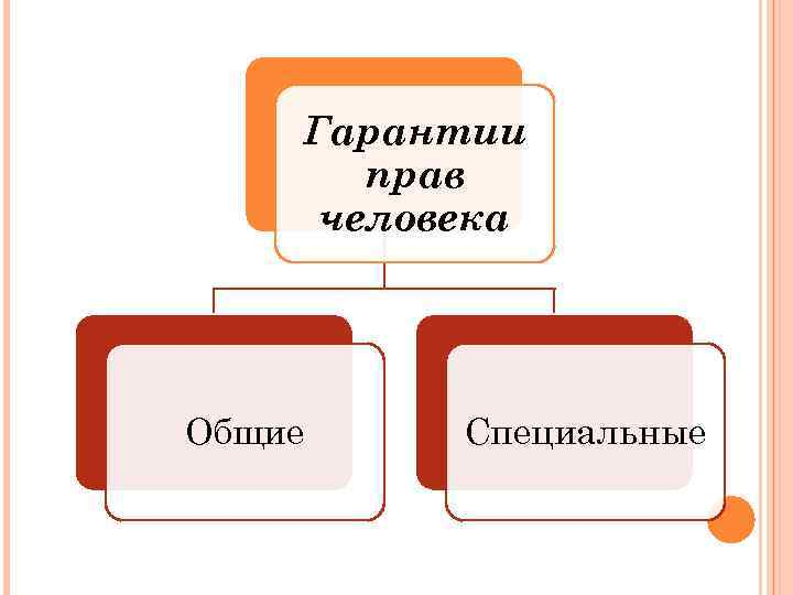 Конституционные способы защиты прав и свобод личности ...