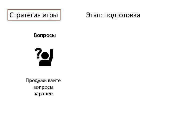 Стратегия игры Вопросы Продумывайте вопросы заранее Этап: подготовка