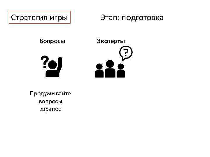 Стратегия игры Вопросы Продумывайте вопросы заранее Этап: подготовка Эксперты