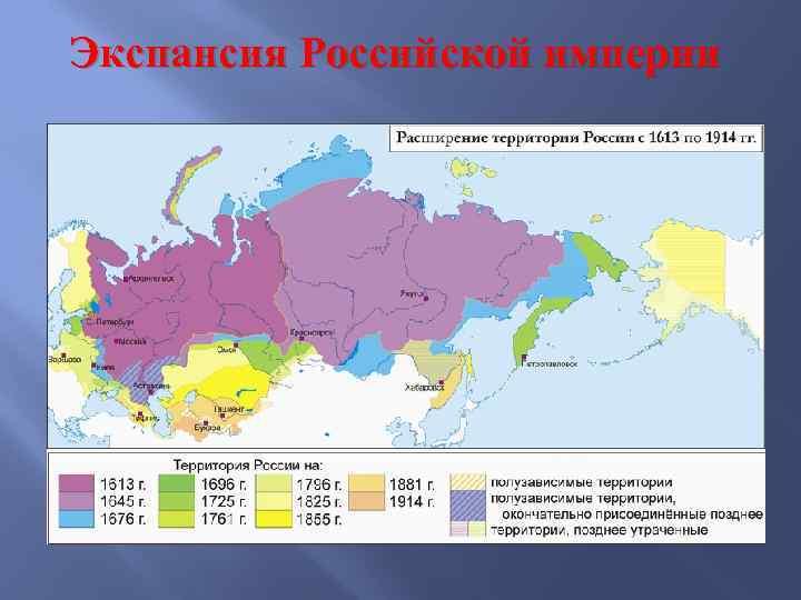 Экспансия Российской империи