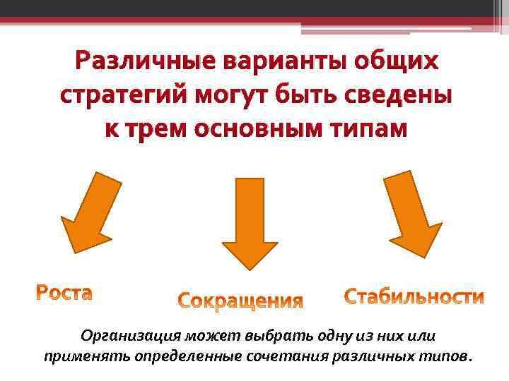 Различные варианты общих стратегий могут быть сведены к трем основным типам Организация может выбрать