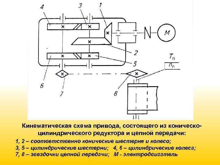 Интегральной схемы gps