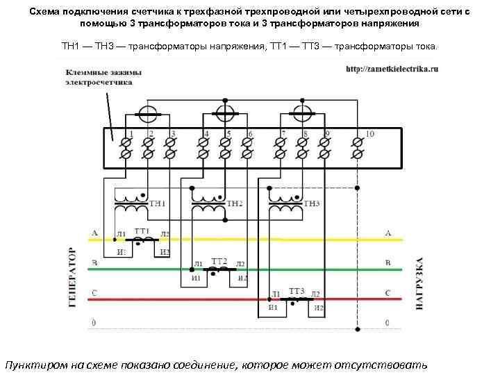 Схема подключения счетчика к трехфазной трехпроводной или четырехпроводной сети с помощью 3 трансформаторов тока