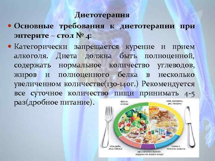 Диетотерапия Основные требования к диетотерапии при энтерите – стол № 4: Категорически запрещается курение
