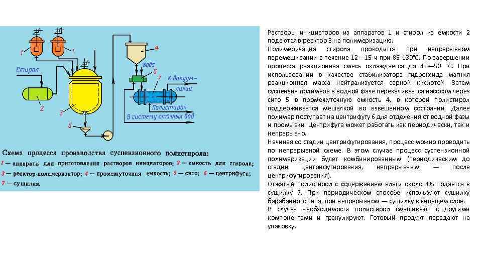 Растворы инициаторов из аппаратов 1 и стирол из емкости 2 подаются в реактор 3