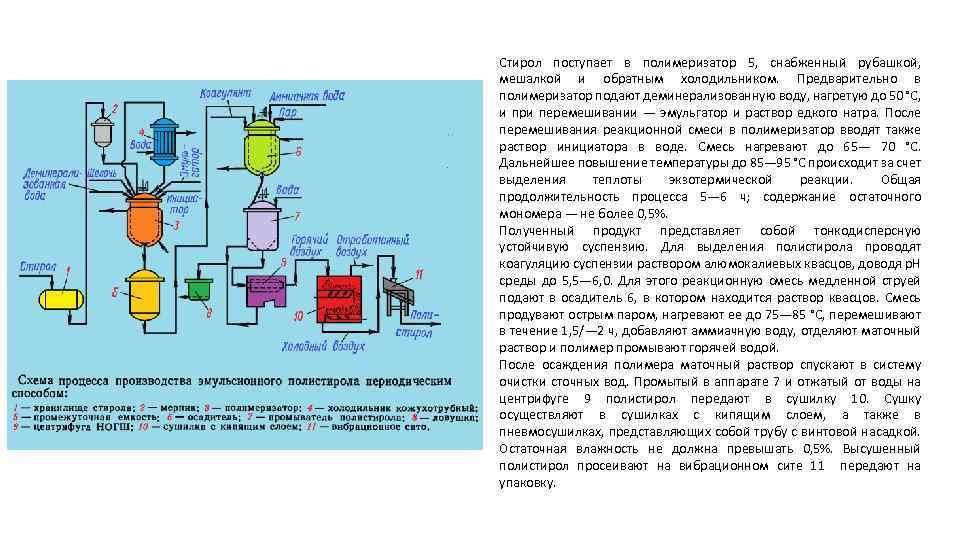Стирол поступает в полимеризатор 5, снабженный рубашкой, мешалкой и обратным холодильником. Предварительно в полимеризатор