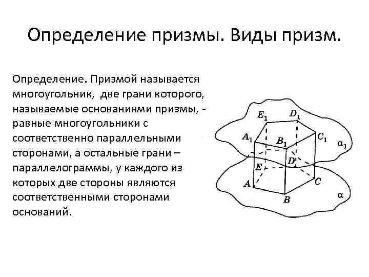 Определение призмы. Виды призм. Определение. Призмой называется многоугольник, две грани которого, называемые основаниями призмы,