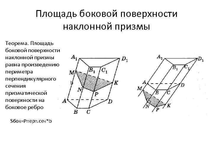 Площадь боковой поверхности наклонной призмы Теорема. Площадь боковой поверхности наклонной призмы равна произведению периметра