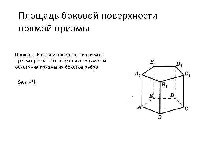 Площадь боковой поверхности прямой призмы равна произведению периметра основания призмы на боковое ребро Sбок=P*h