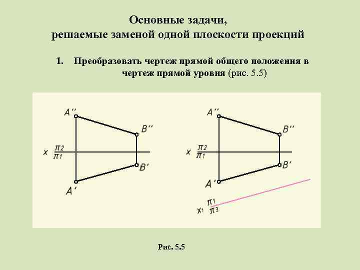 Основные задачи, решаемые заменой одной плоскости проекций 1. Преобразовать чертеж прямой общего положения в