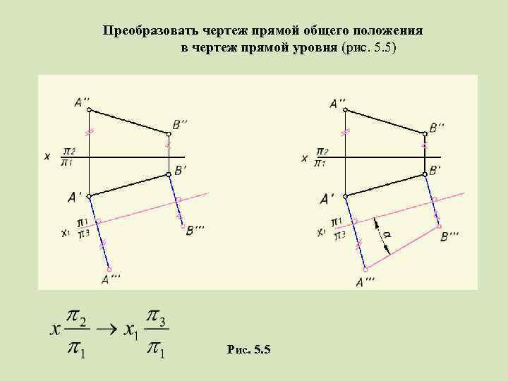 Преобразовать чертеж прямой общего положения в чертеж прямой уровня (рис. 5. 5) Рис. 5.