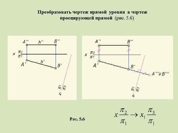 Преобразовать чертеж прямой уровня в чертеж проецирующей прямой (рис. 5. 6) Рис. 5. 6