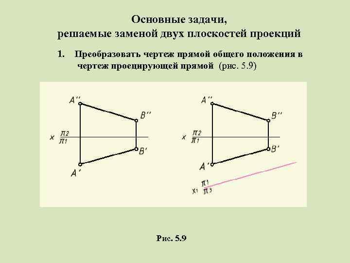 Основные задачи, решаемые заменой двух плоскостей проекций 1. Преобразовать чертеж прямой общего положения в