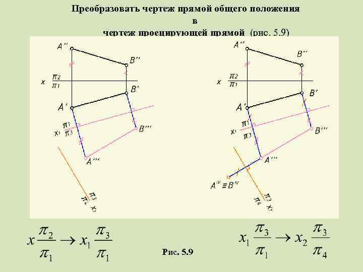 Преобразовать чертеж прямой общего положения в чертеж проецирующей прямой (рис. 5. 9) Рис. 5.