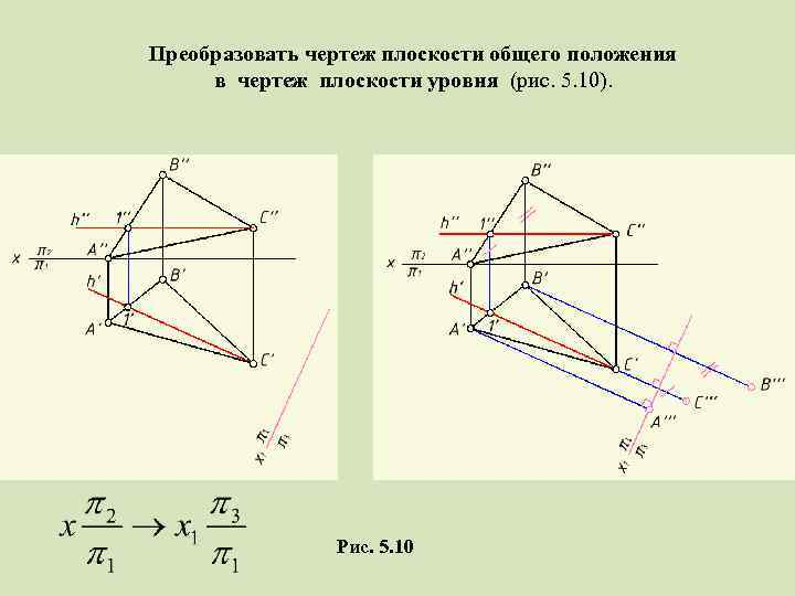 Преобразовать чертеж плоскости общего положения в чертеж плоскости уровня (рис. 5. 10). Рис. 5.