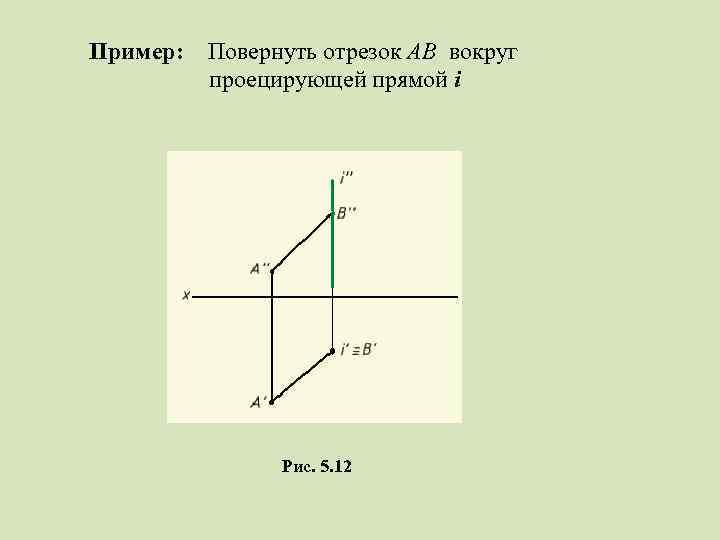 Пример: Повернуть отрезок AB вокруг проецирующей прямой i Рис. 5. 12