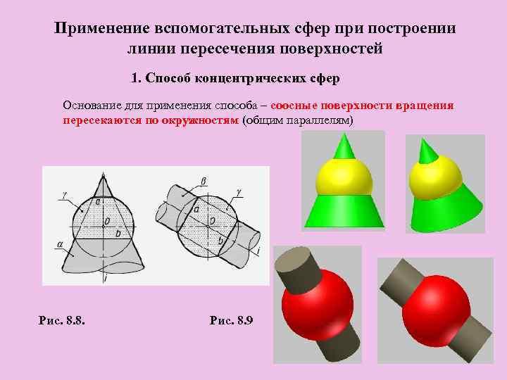 Применение вспомогательных сфер при построении линии пересечения поверхностей 1. Способ концентрических сфер Основание для