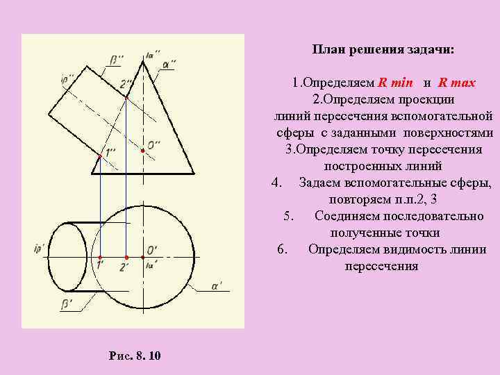 План решения задачи: 1. Определяем R min и R max 2. Определяем проекции линий