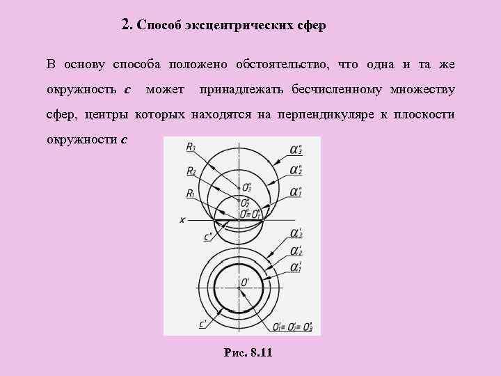 2. Способ эксцентрических сфер В основу способа положено обстоятельство, что одна и та же