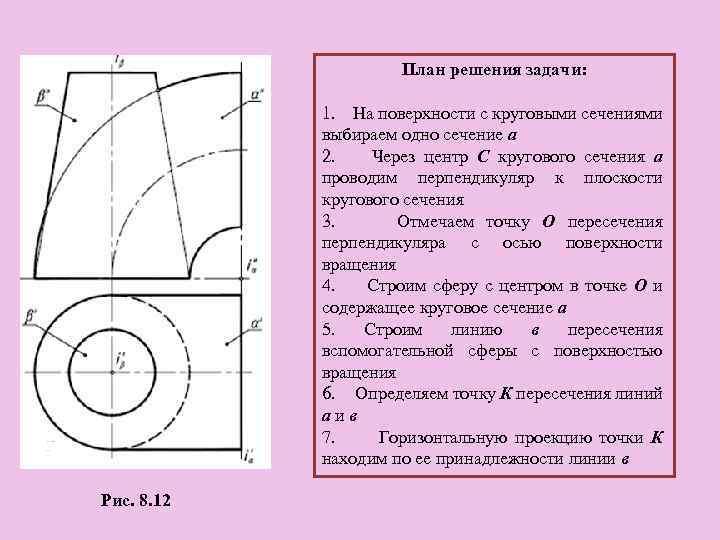План решения задачи: 1. На поверхности с круговыми сечениями выбираем одно сечение а 2.