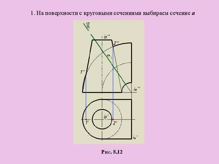 1. На поверхности с круговыми сечениями выбираем сечение а Рис. 8. 12