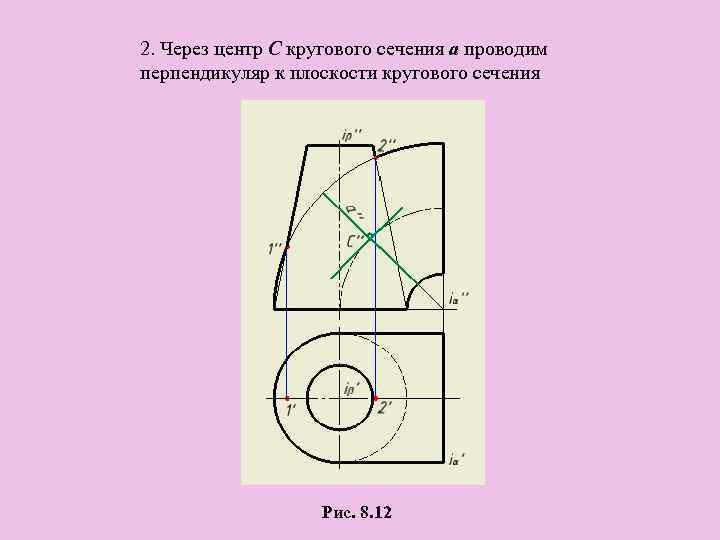 2. Через центр С кругового сечения а проводим перпендикуляр к плоскости кругового сечения Рис.