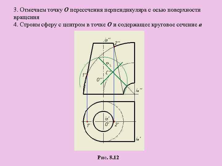 3. Отмечаем точку О пересечения перпендикуляра с осью поверхности вращения 4. Строим сферу с