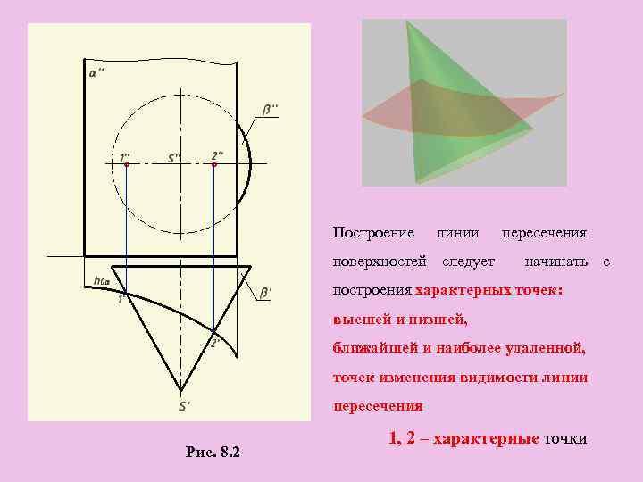 Построение линии поверхностей следует пересечения начинать с построения характерных точек: высшей и низшей, ближайшей