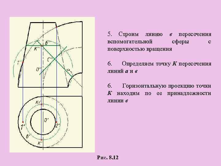 5. Строим линию в пересечения вспомогательной сферы с поверхностью вращения 6. Определяем точку К
