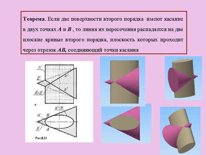 Теорема. Если две поверхности второго порядка имеют касание в двух точках А и В