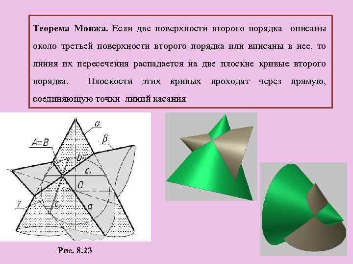 Теорема Монжа. Если две поверхности второго порядка описаны около третьей поверхности второго порядка или