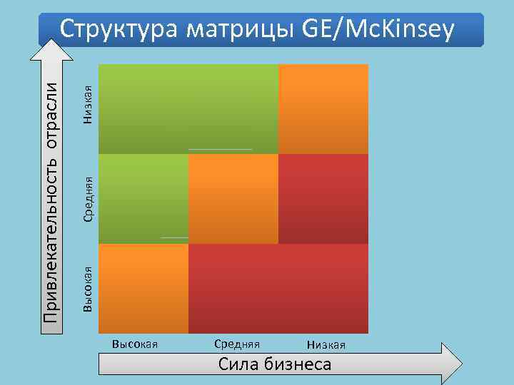 mc kinsey matrix Excel general electric (ge) mckinsey matrix template check out screen shots and user guide.
