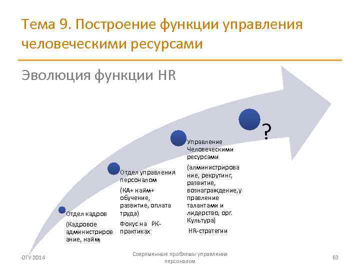Современный менеджмент должен способствовать развитию рынка, товарно-денежных отношений в оптовой торговле средствами производства, конвертируемости денег, стабилизации рыночных цен.