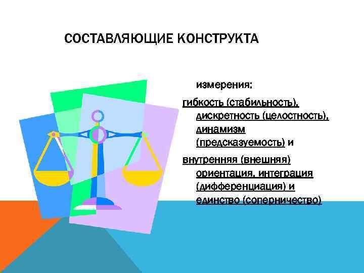 СОСТАВЛЯЮЩИЕ КОНСТРУКТА измерения: гибкость (стабильность), дискретность (целостность), динамизм (предсказуемость) и внутренняя (внешняя) ориентация, интеграция