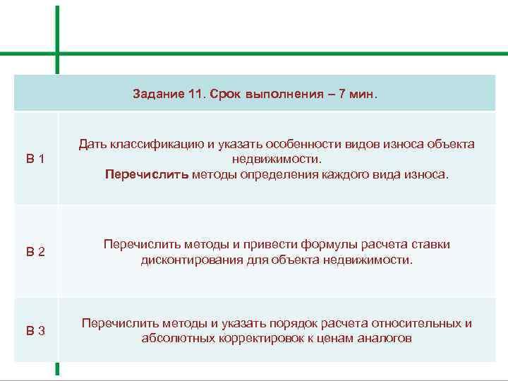 Задание 11. Срок выполнения – 7 мин. В 1 Дать классификацию и указать особенности