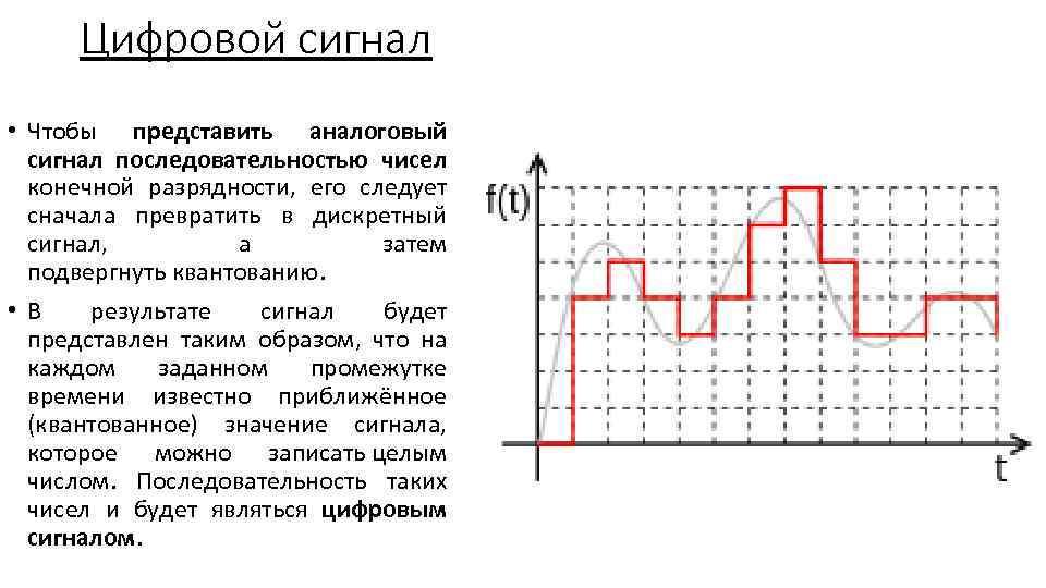 Как сделать цифровой сигнал от аналогово 731