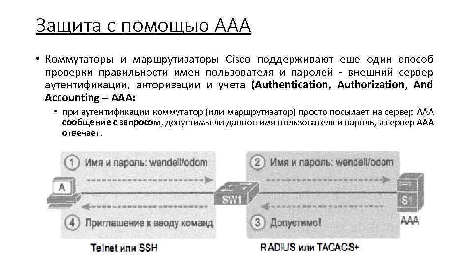 Защита с помощью ААА • Коммутаторы и маршрутизаторы Cisco поддерживают еше один способ проверки