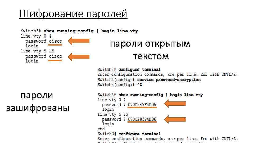 Шифрование паролей пароли открытым текстом пароли зашифрованы