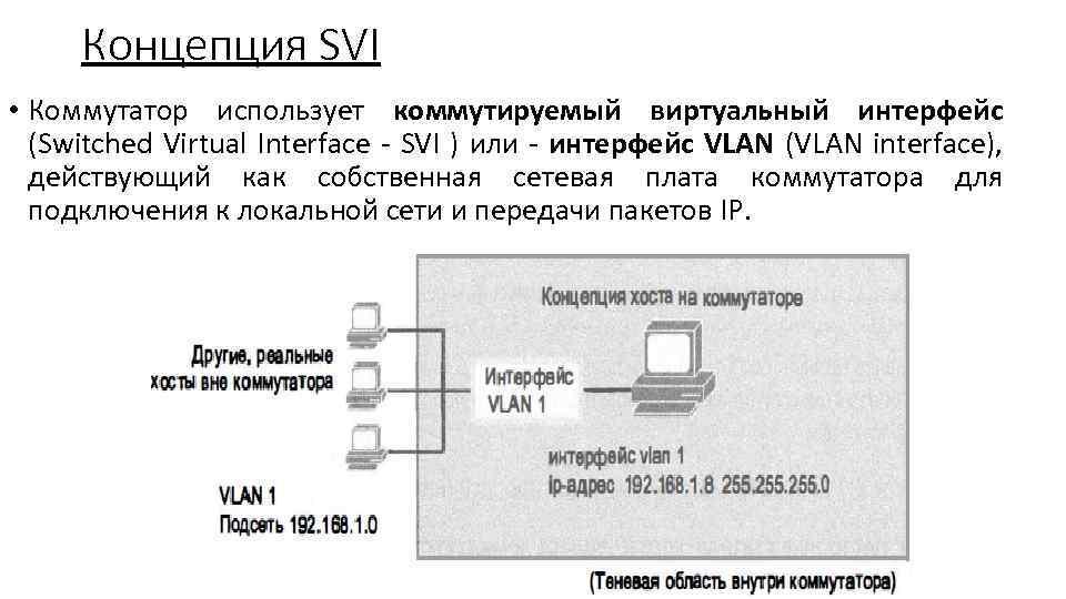 Концепция SVI • Коммутатор использует коммутируемый виртуальный интерфейс (Switched Virtual Interface - SVI )