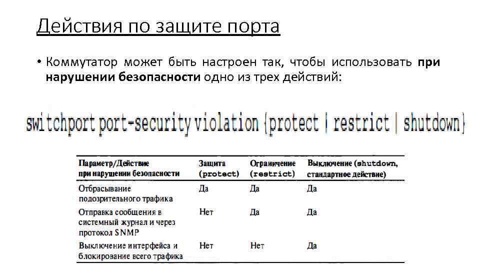 Действия по защите порта • Коммутатор может быть настроен так, чтобы использовать при нарушении