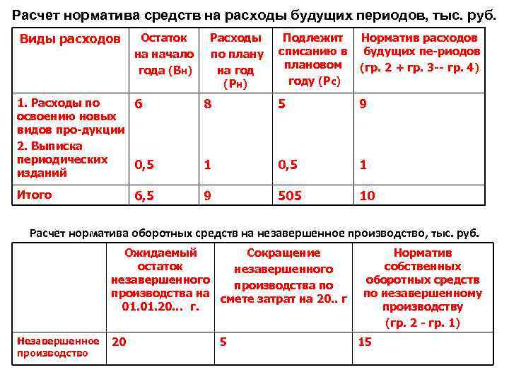 Открытки вид расхода, картинки приколы русском